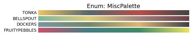 Misc Palette