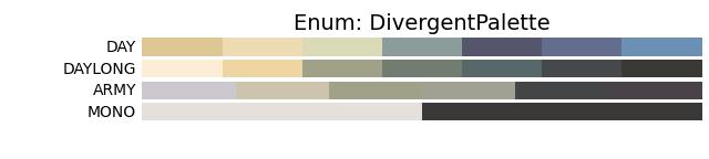 Divergent Palette