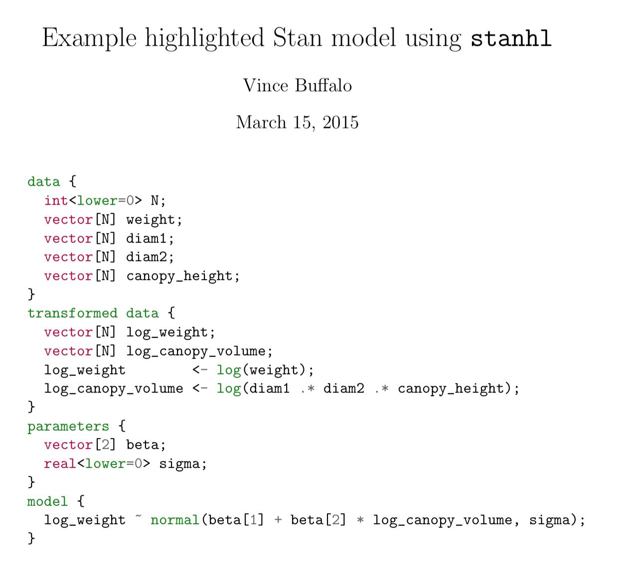 latex syntax highlighting