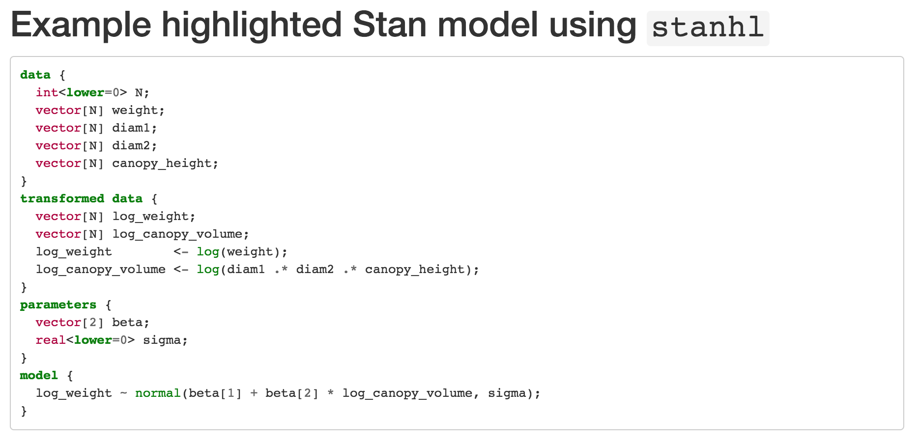 A screenshot of stanhl syntax highlighting in an HTML document