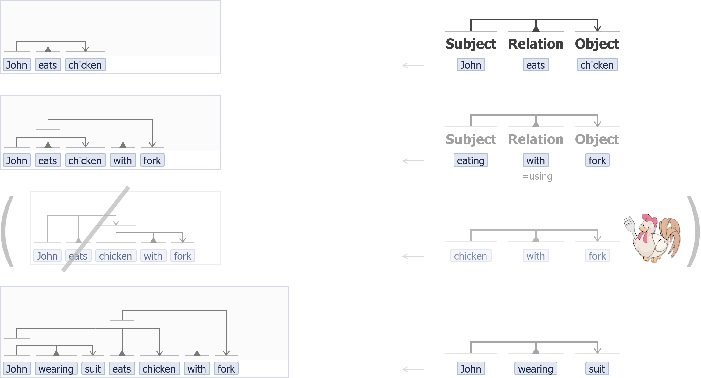 vsm-box examples part 1