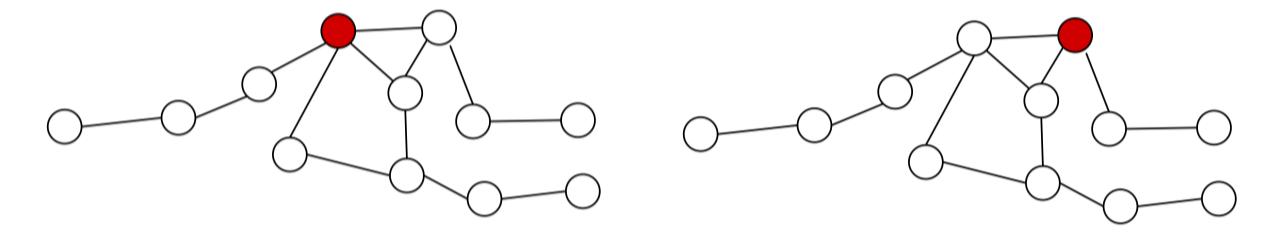 图3 图当中的两个nodes