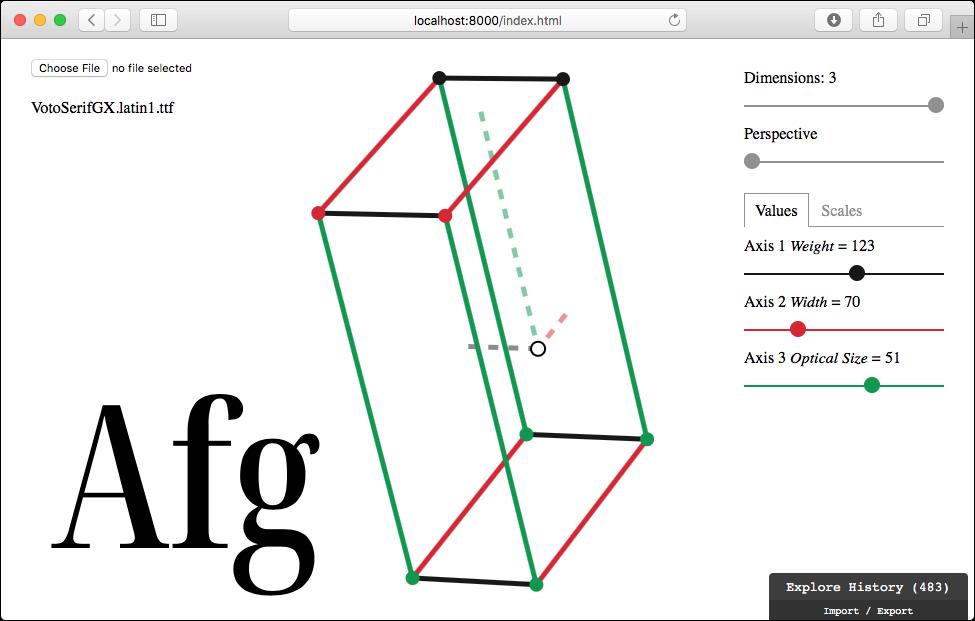 Font Dimensions