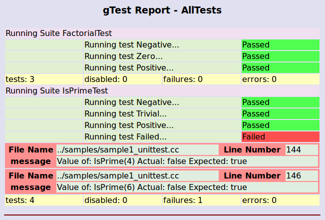 sample1 's output