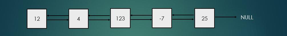 doubly-linked-list