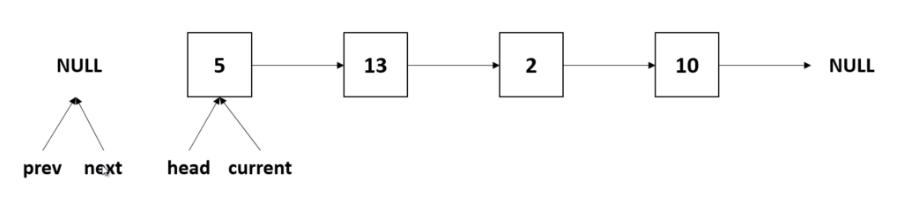 linked-list-reverse1