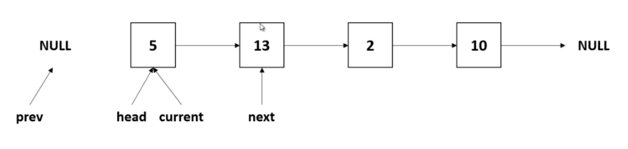 linked-list-reverse2
