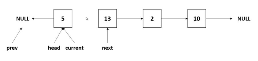 linked-list-reverse3