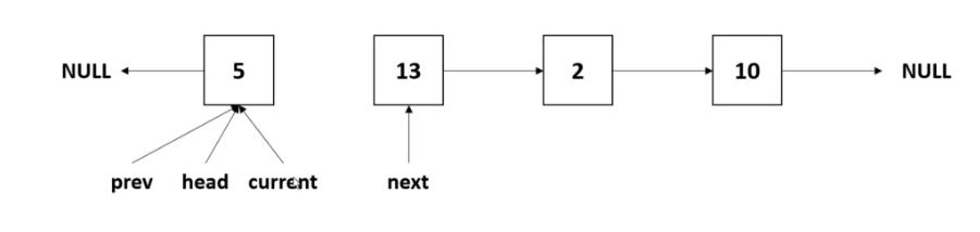 linked-list-reverse4