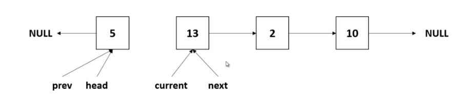 linked-list-reverse5
