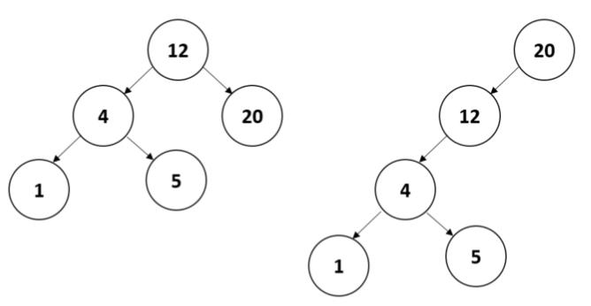 binary-search-tree-compare1