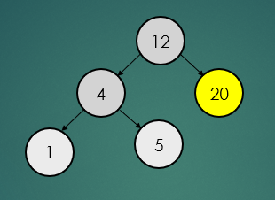 binary-search-tree-find-largest