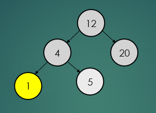binary-search-tree-find-smallest