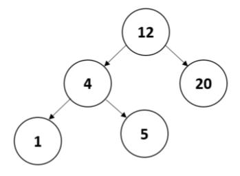 binary-search-tree-kthsamllest1