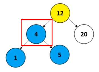 binary-search-tree-kthsamllest2
