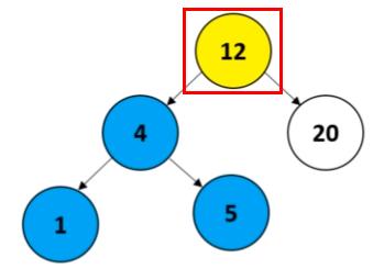 binary-search-tree-kthsamllest3