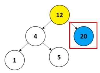 binary-search-tree-kthsamllest4