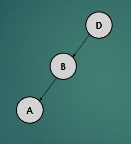 avl-tree-rotation-case1