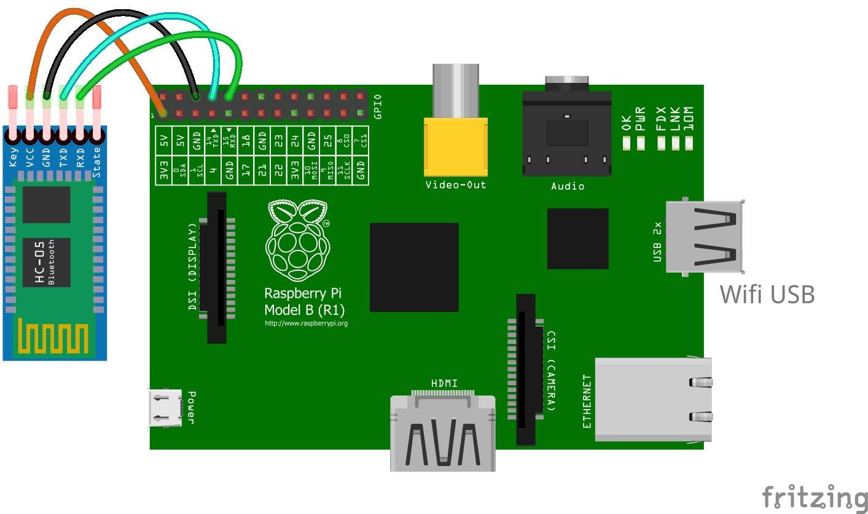 Fritzing PNG: Raspberry Pi + Bluetooth