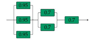 circuitos_mistos1