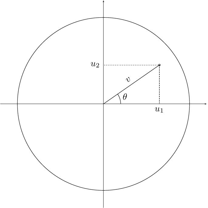 circulo-trigon