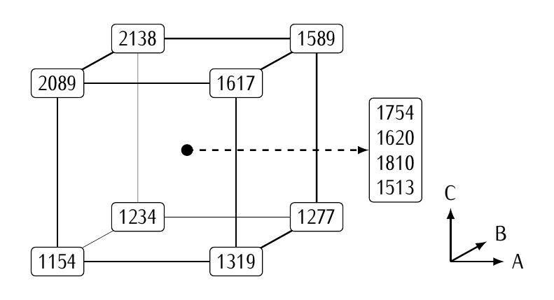 cubos-fatoriais-2a3-pontos-centrais