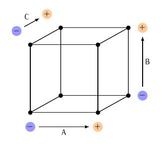 cubos-fatoriais-2a3