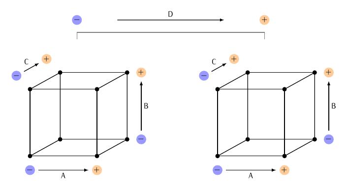 cubos-fatoriais-2a4