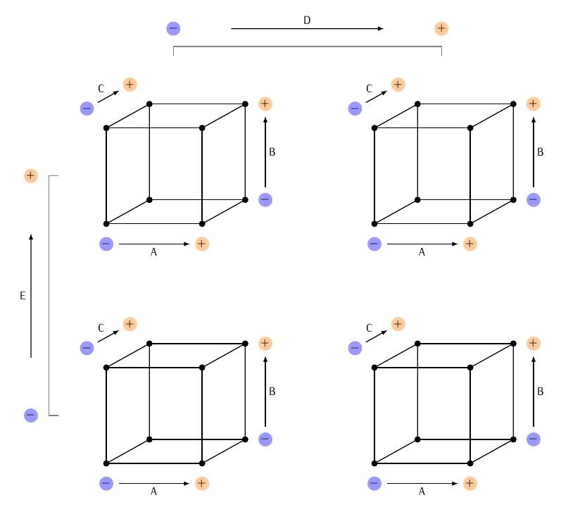 cubos-fatoriais-2a5