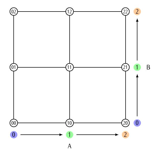cubos-fatoriais-3a2