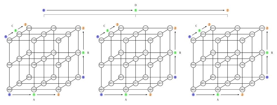 cubos-fatoriais-3a4