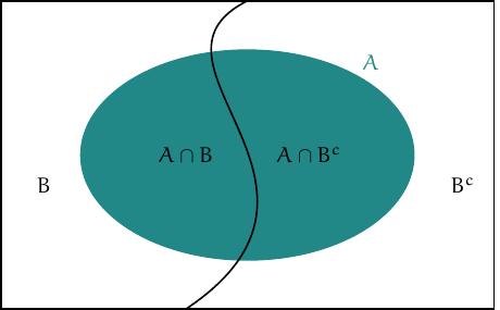 diagrama_venn1