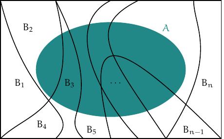diagrama_venn2