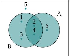 diagrama_venn3