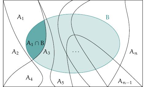diagrama_venn4