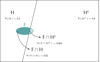diagrama_venn5