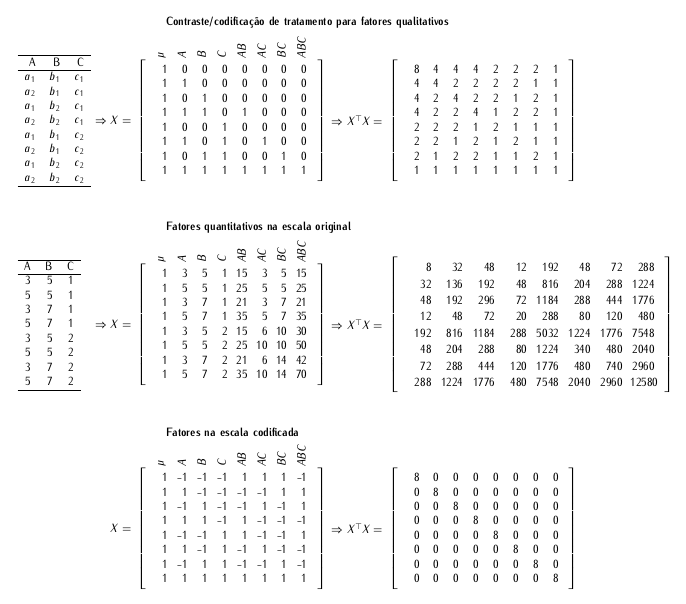 fatorial-2k-codificacao