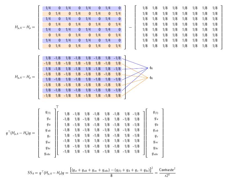 fatorial-2k-soma-de-quadrado