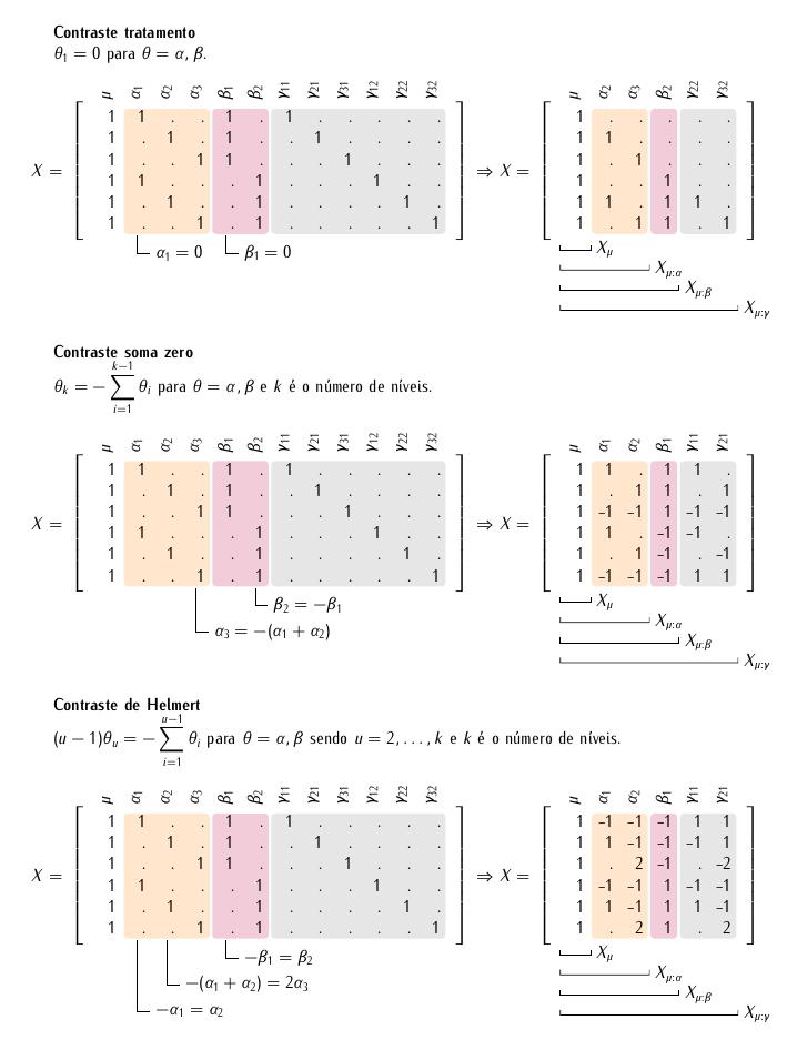 fatorial-duplo-contrastes