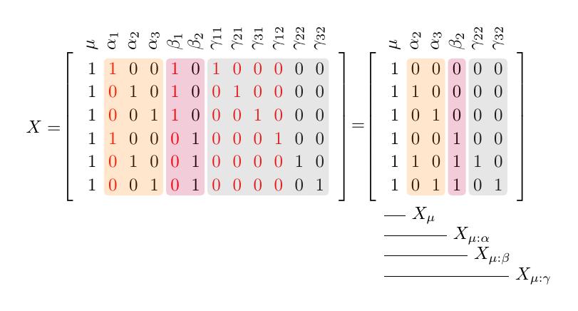 fatorial-duplo
