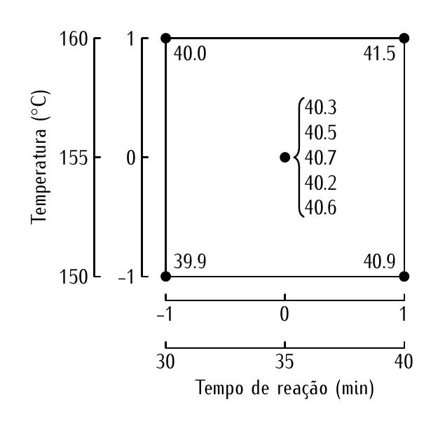 fatorial_ponto_central-2a2