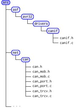 file_tree
