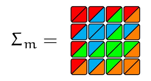 matriz_covariancia