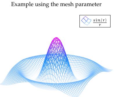 mesh_3d