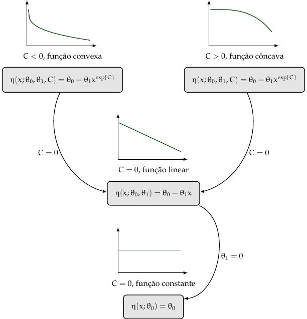 modelos_encaixados1
