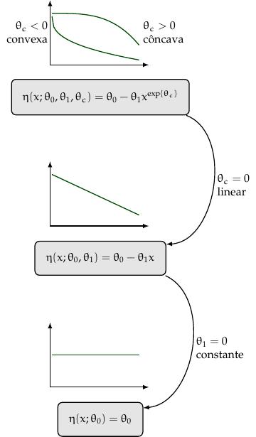 modelos_encaixados3