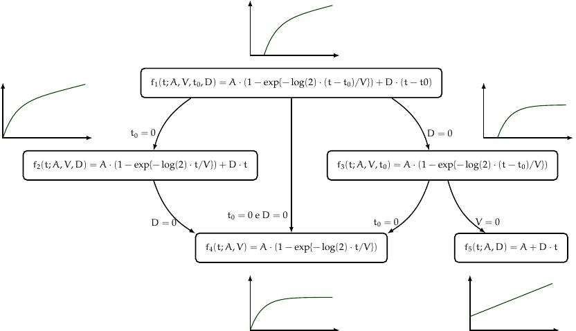 modelos_encaixados5