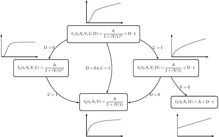 modelos_encaixados6