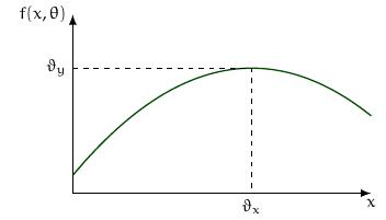quadratico