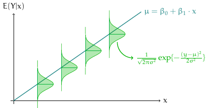 reg_linear_simples